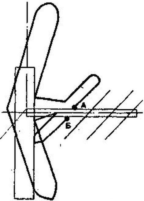Телеантенны своими руками метровый диапазон